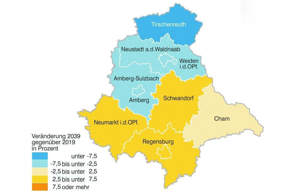 Oberpfalz wächst und wird immer älter! Prognose 2039: 16.000 Einwohner mehr und ein Durchschnittsalter von 46,7 Jahren